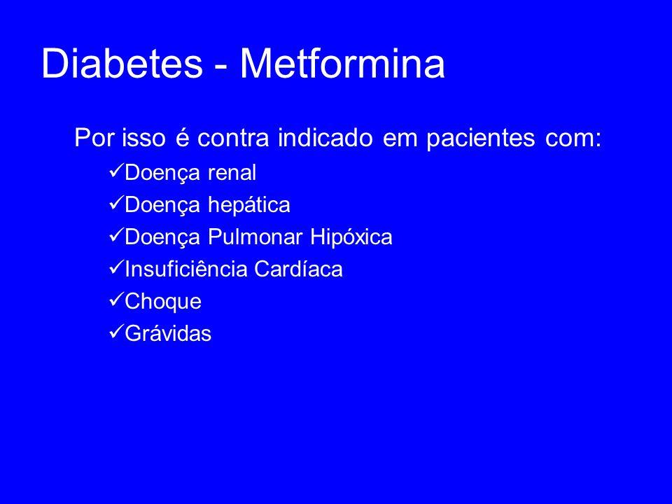 Diabetes - Metformina Por isso é contra indicado em pacientes com:
