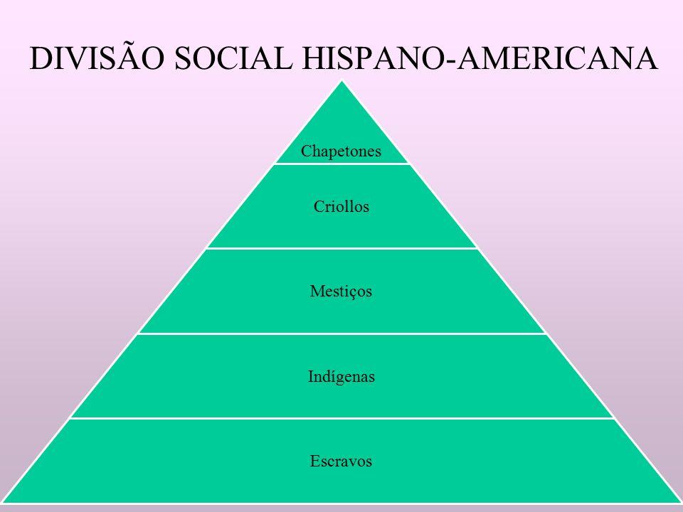 DIVISÃO SOCIAL HISPANO-AMERICANA
