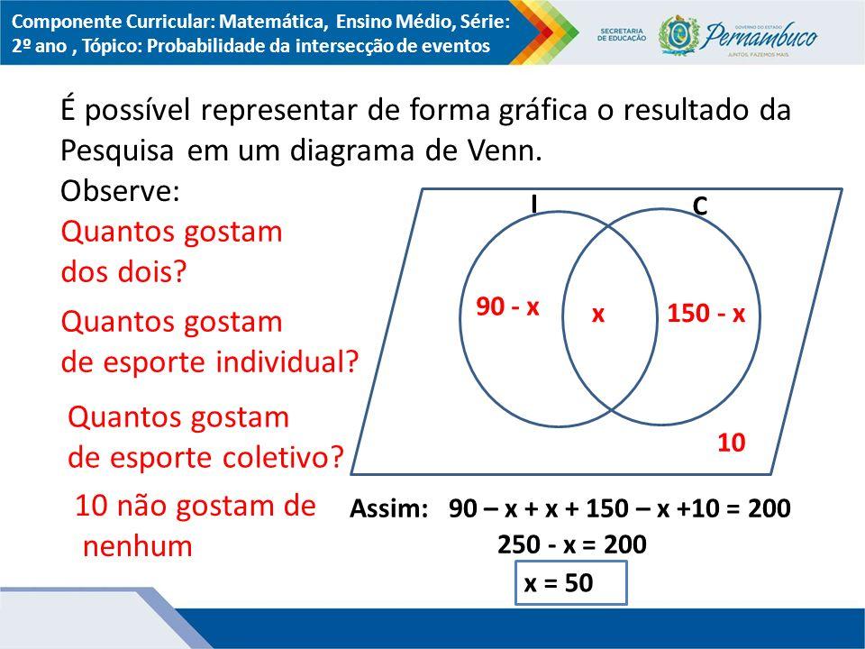 Matemtica e suas tecnologias probabilidade da interseco de possvel representar de forma grfica o resultado da ccuart Choice Image