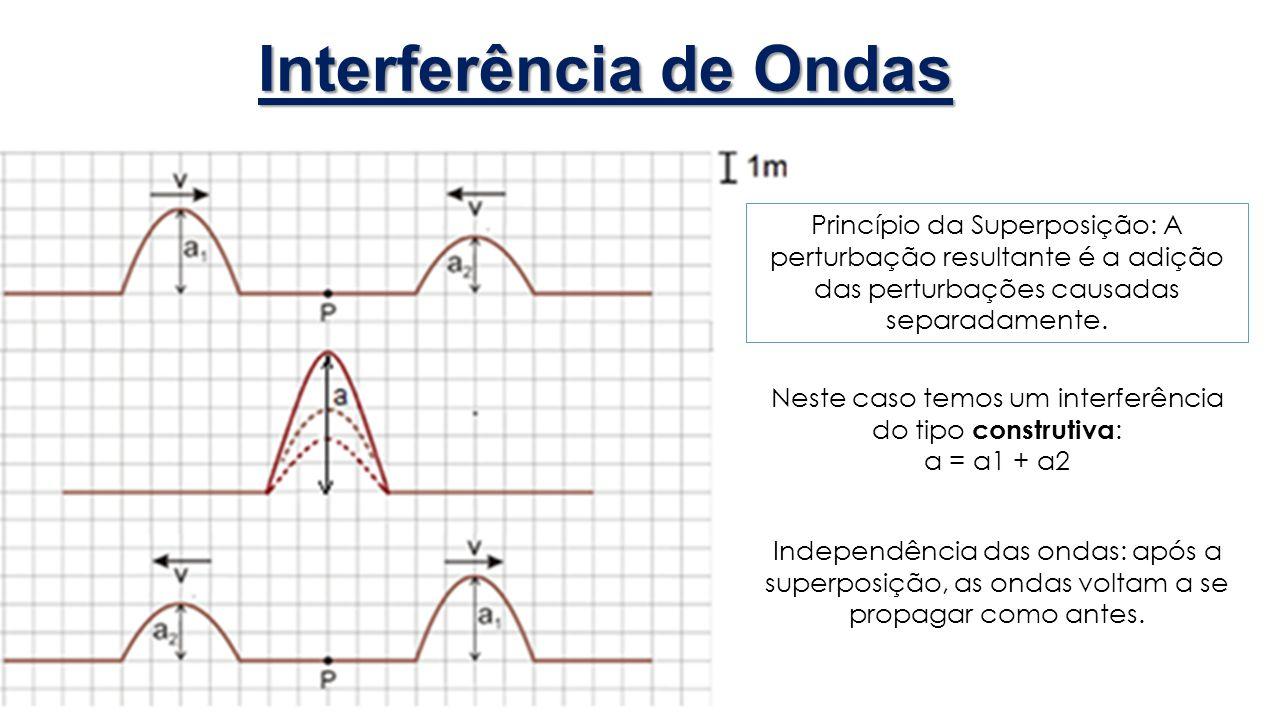 Exemplos de ondas eletromagnéticas