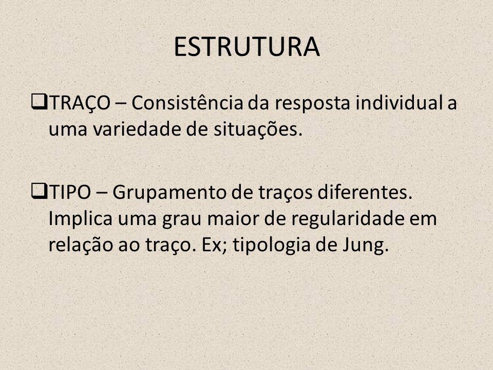 ESTRUTURA TRAÇO – Consistência da resposta individual a uma variedade de situações.
