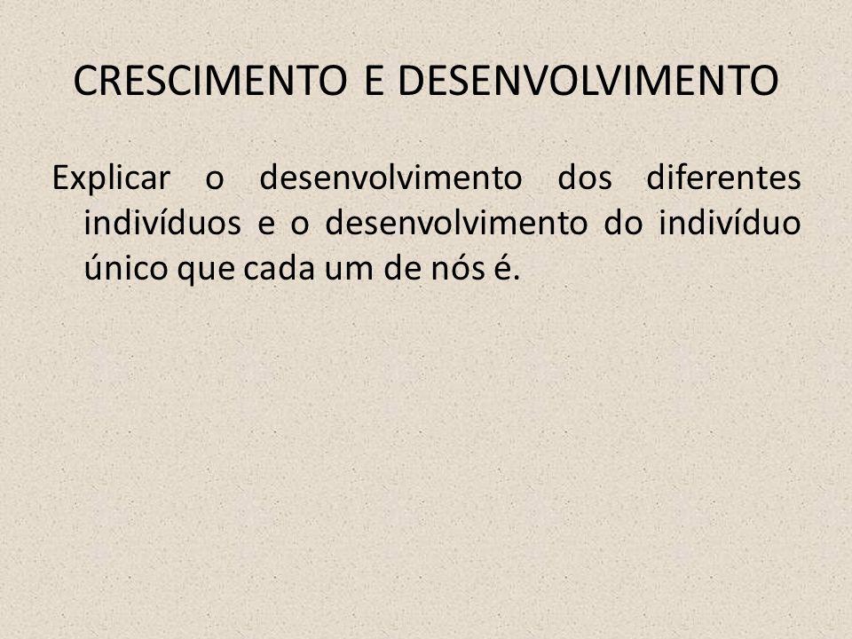 CRESCIMENTO E DESENVOLVIMENTO