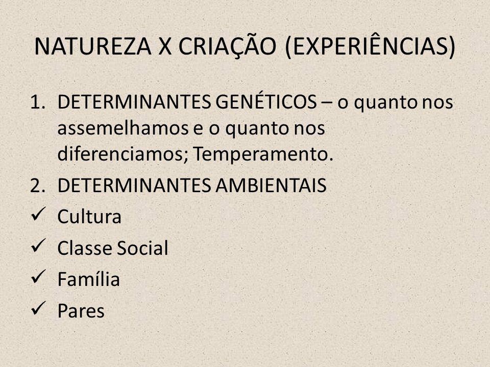 NATUREZA X CRIAÇÃO (EXPERIÊNCIAS)