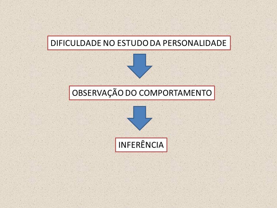 DIFICULDADE NO ESTUDO DA PERSONALIDADE
