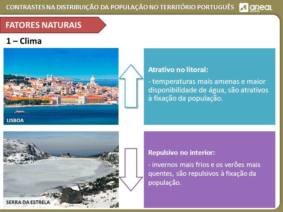 FATORES NATURAIS 1 – Clima Atrativo no litoral: