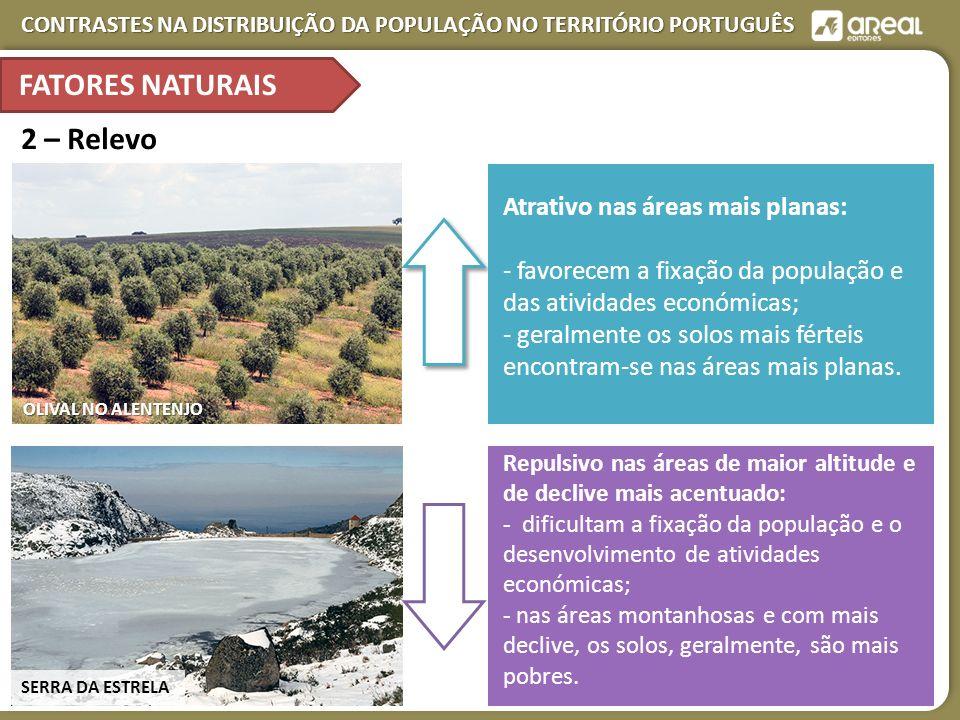 FATORES NATURAIS 2 – Relevo Atrativo nas áreas mais planas: