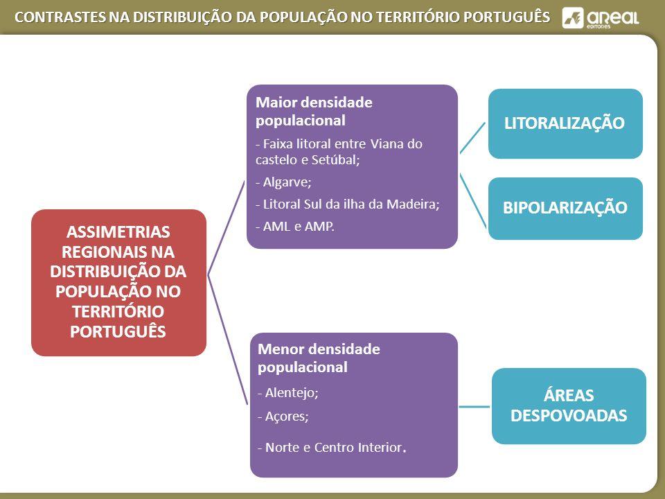 LITORALIZAÇÃO BIPOLARIZAÇÃO