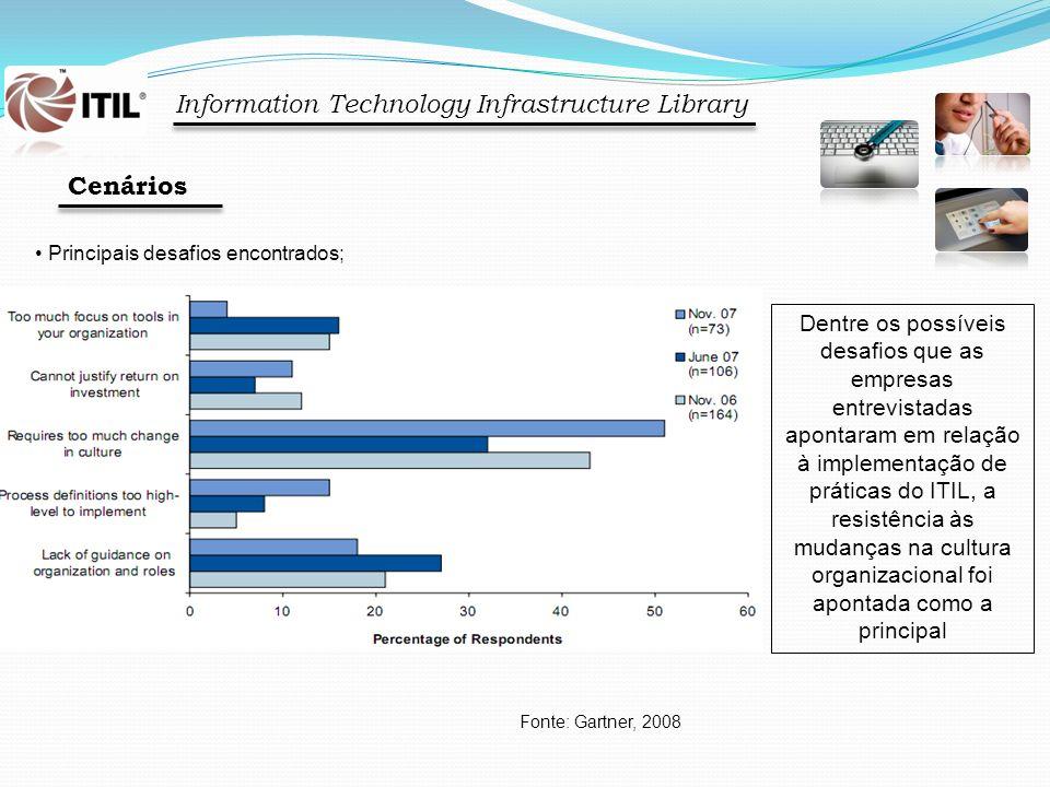 A Governança de TI e o uso dos Modelos de Referência - ppt ...