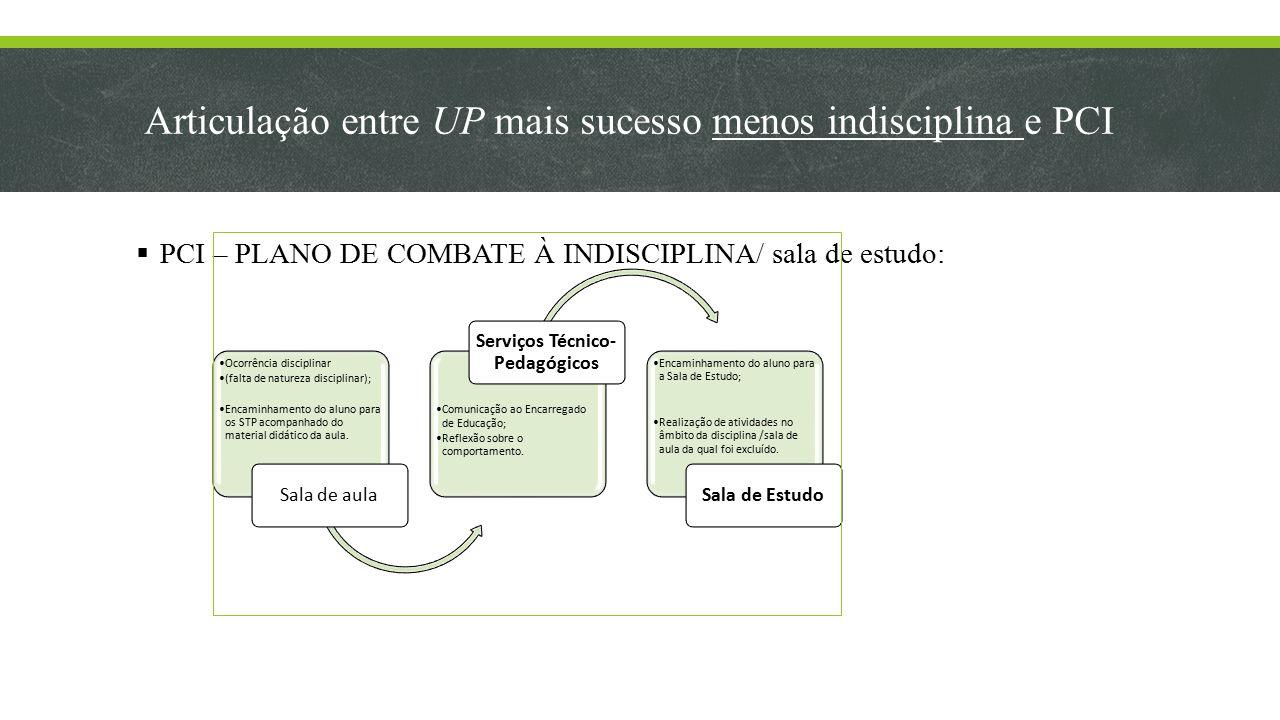 Articulação entre UP mais sucesso menos indisciplina e PCI
