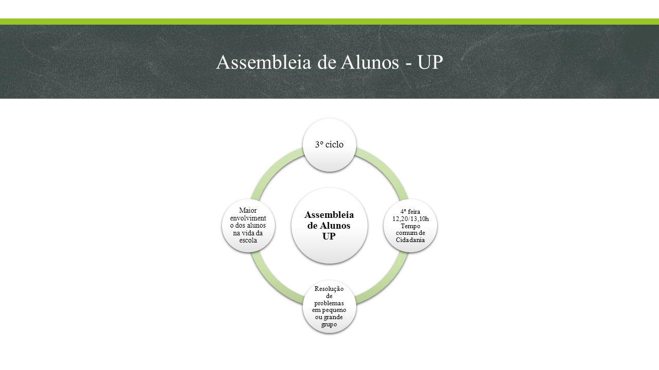Assembleia de Alunos - UP