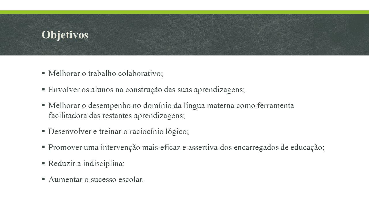 Objetivos Melhorar o trabalho colaborativo;