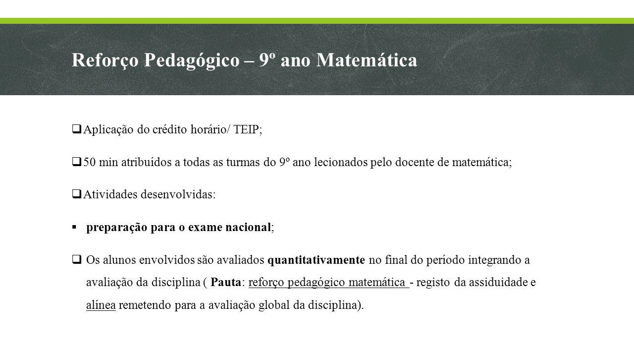 Reforço Pedagógico – 9º ano Matemática