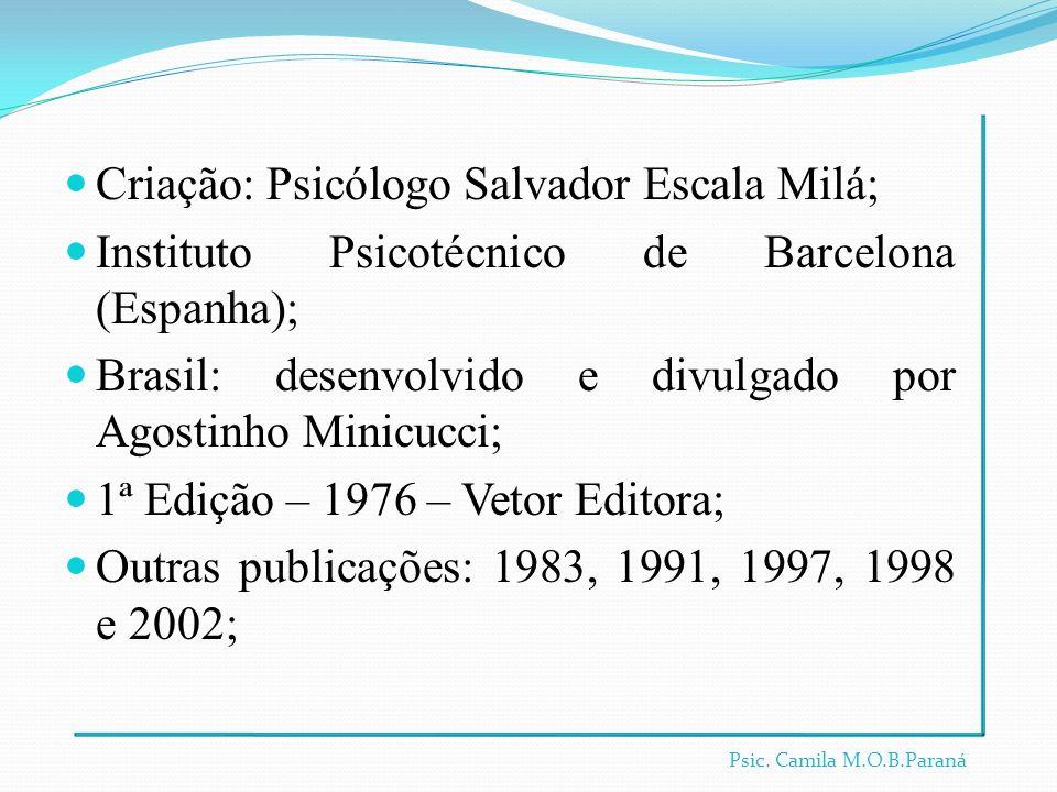 Criação: Psicólogo Salvador Escala Milá;