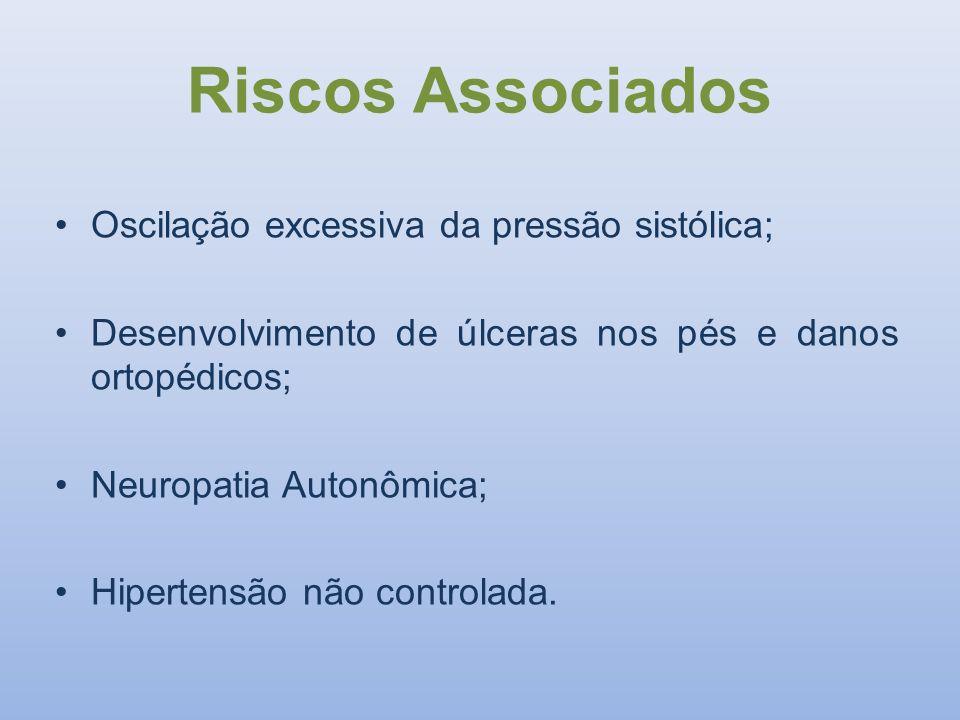Riscos Associados Oscilação excessiva da pressão sistólica;