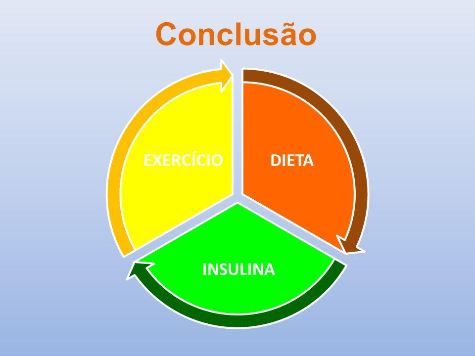Conclusão DIETA INSULINA EXERCÍCIO Melhor forma de controle glicemico