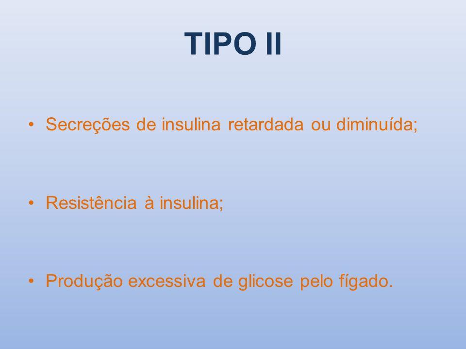 TIPO II Secreções de insulina retardada ou diminuída;