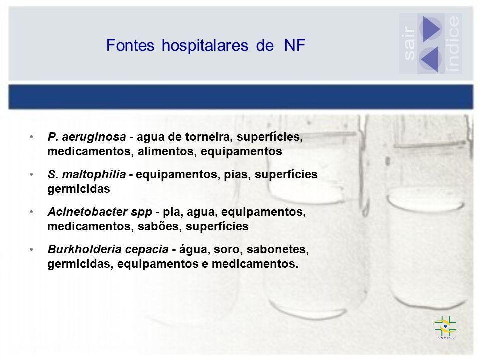 Fontes hospitalares de NF