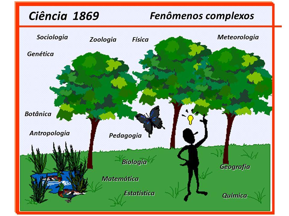 Ciência 1869 Fenômenos complexos Sociologia Meteorologia Zoologia
