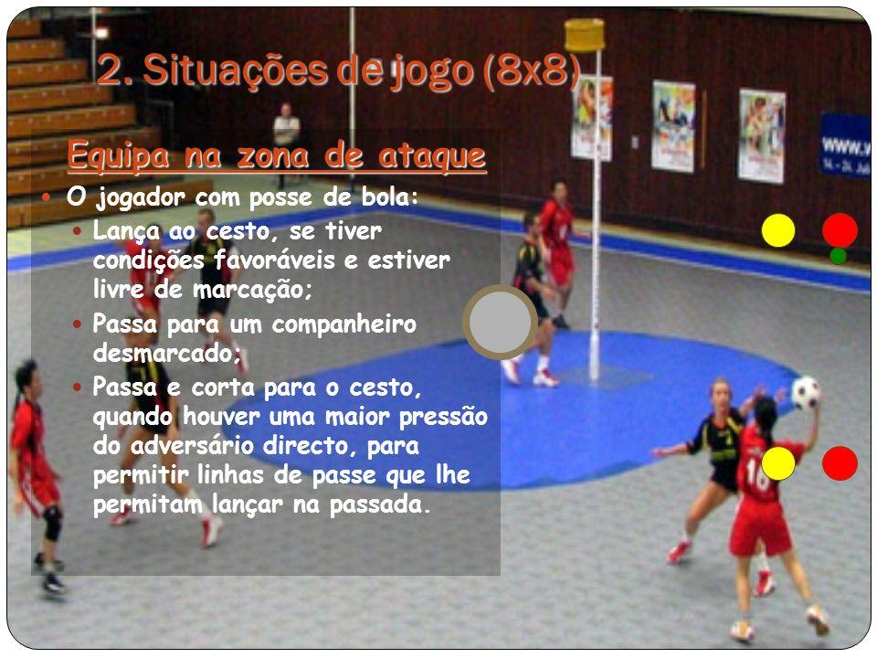 2. Situações de jogo (8x8) Equipa na zona de ataque