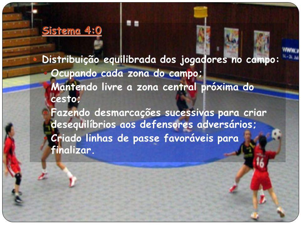 Sistema 4:0 Distribuição equilibrada dos jogadores no campo: Ocupando cada zona do campo; Mantendo livre a zona central próxima do cesto;