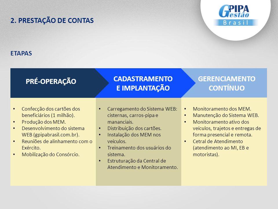 CADASTRAMENTO E IMPLANTAÇÃO GERENCIAMENTO CONTÍNUO PRÉ-OPERAÇÃO