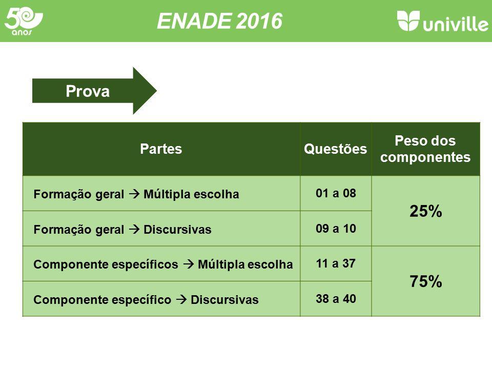 ENADE 2016 Prova 25% 75% Partes Questões Peso dos componentes