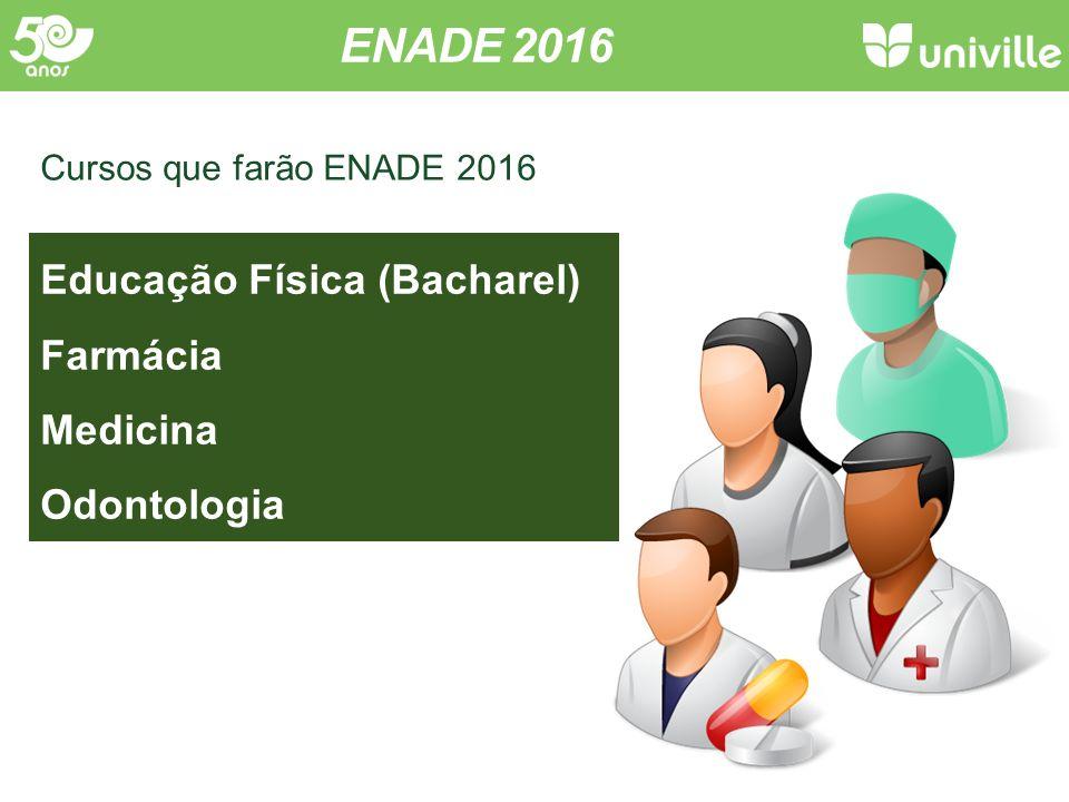 ENADE 2016 Educação Física (Bacharel) Farmácia Medicina Odontologia
