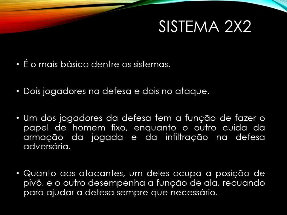 SISTEMA 2x2 É o mais básico dentre os sistemas.