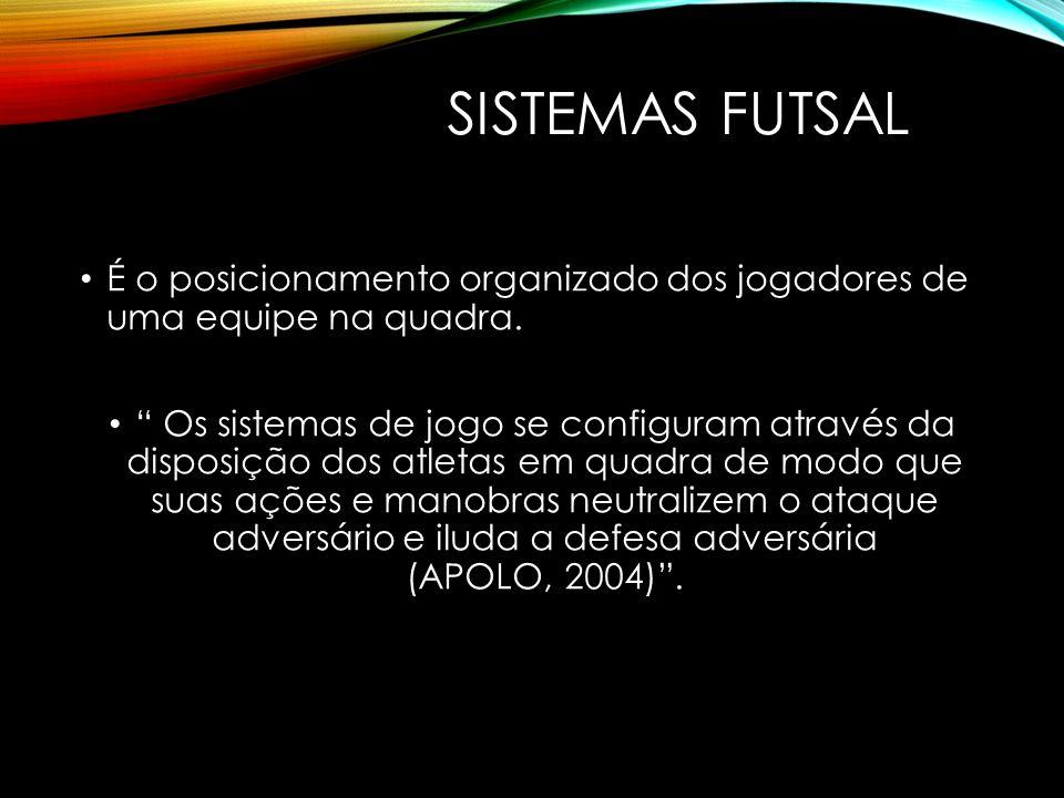 SISTEMAS FUTSAL É o posicionamento organizado dos jogadores de uma equipe na quadra.