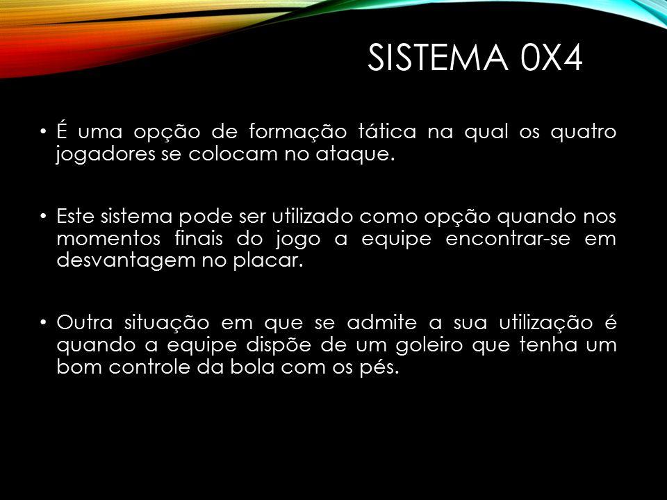 SISTEMA 0x4 É uma opção de formação tática na qual os quatro jogadores se colocam no ataque.