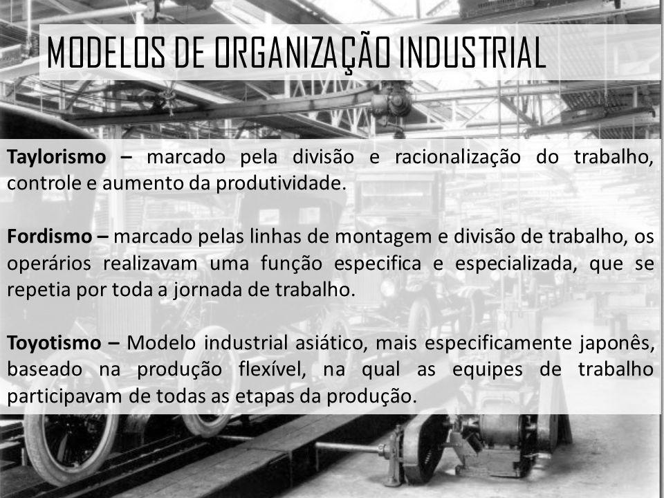 MODELOS DE ORGANIZAÇÃO INDUSTRIAL