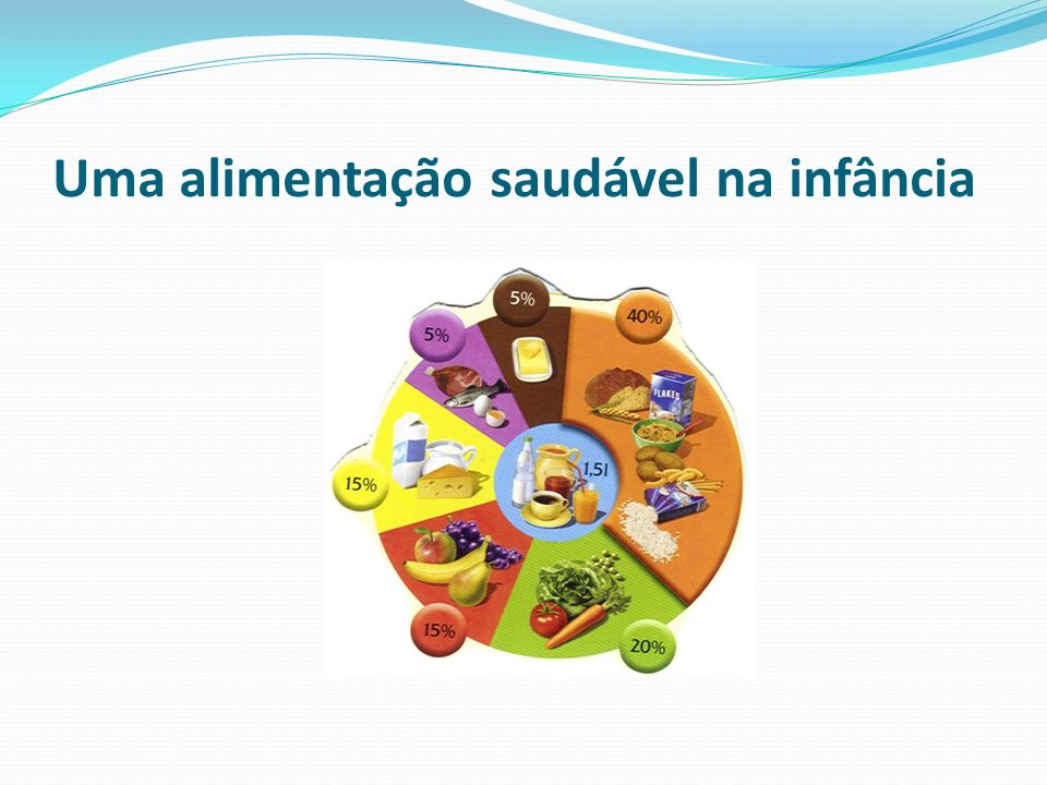 Uma alimentação saudável na infância