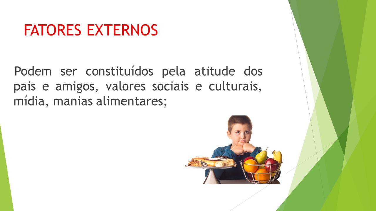 FATORES EXTERNOS Podem ser constituídos pela atitude dos pais e amigos, valores sociais e culturais, mídia, manias alimentares;