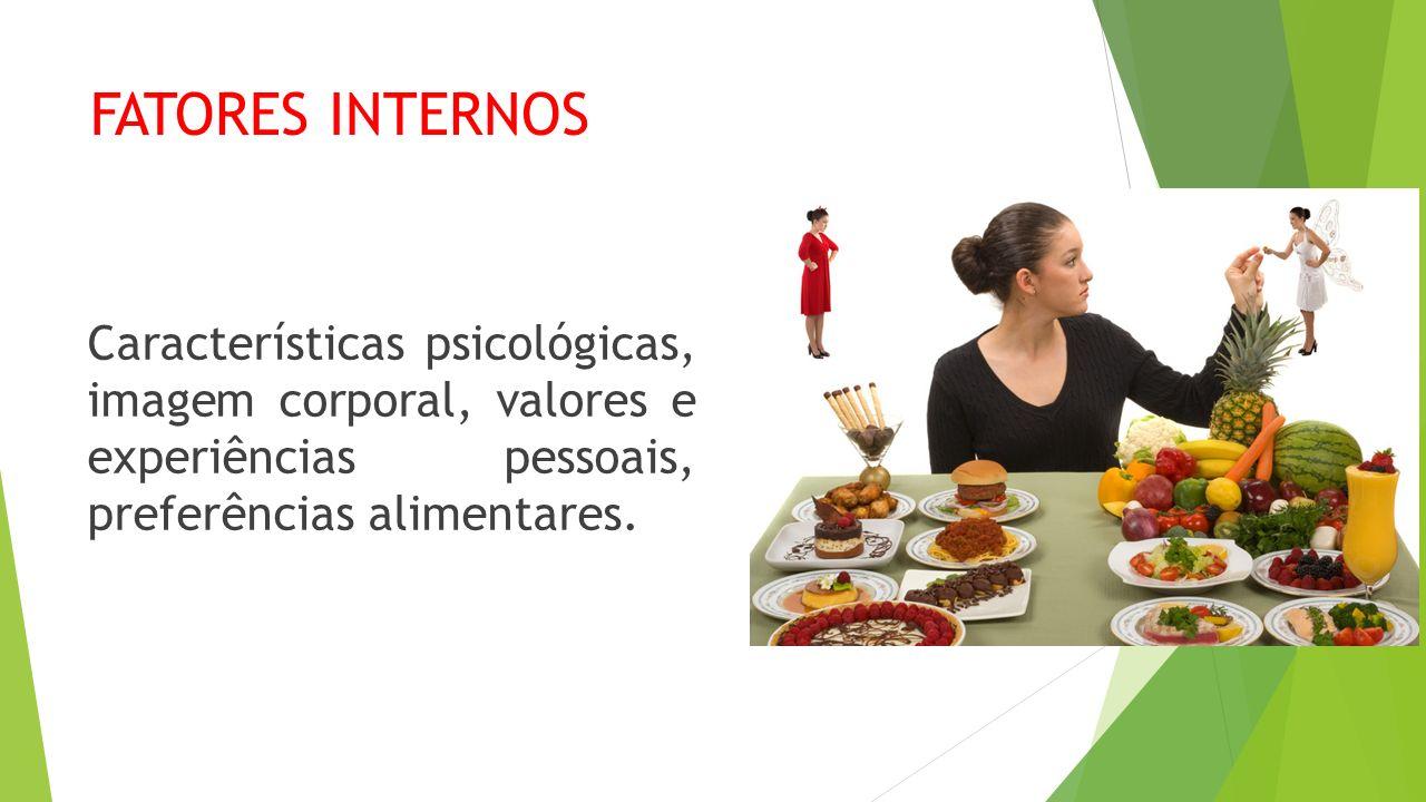 FATORES INTERNOS Características psicológicas, imagem corporal, valores e experiências pessoais, preferências alimentares.