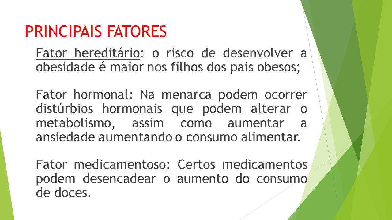 PRINCIPAIS FATORES Fator hereditário: o risco de desenvolver a obesidade é maior nos filhos dos pais obesos;