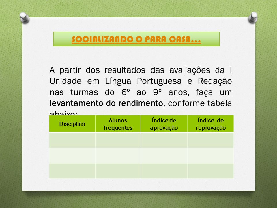SOCIALIZANDO O PARA CASA...