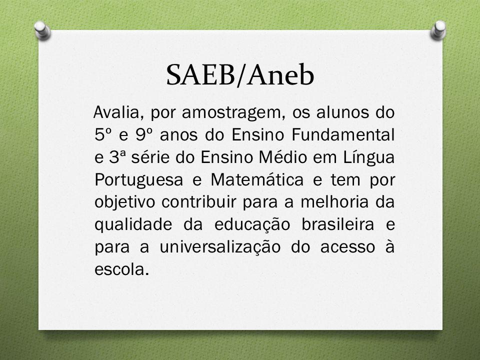 SAEB/Aneb