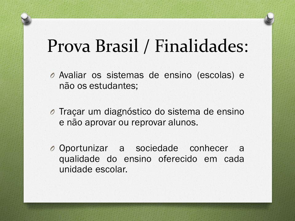 Prova Brasil / Finalidades: