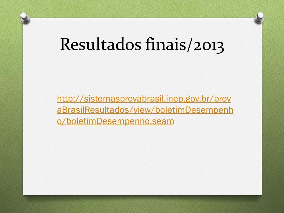 Resultados finais/2013 http://sistemasprovabrasil.inep.gov.br/provaBrasilResultados/view/boletimDesempenho/boletimDesempenho.seam.