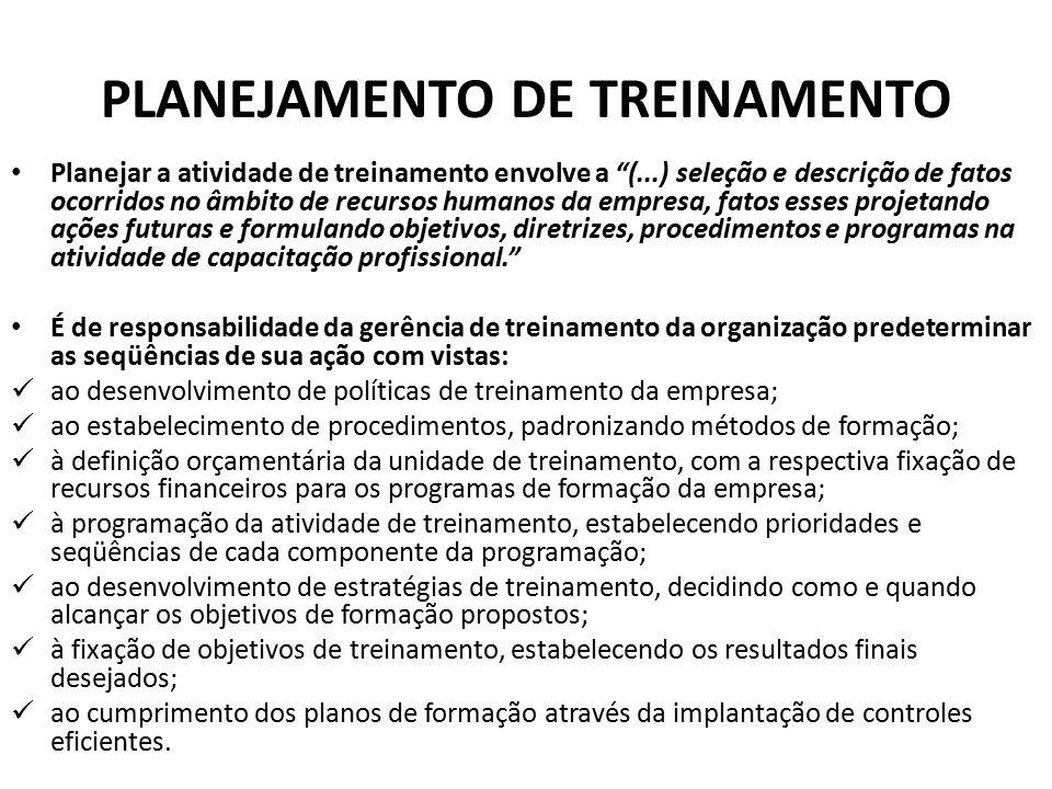 PLANEJAMENTO DE TREINAMENTO