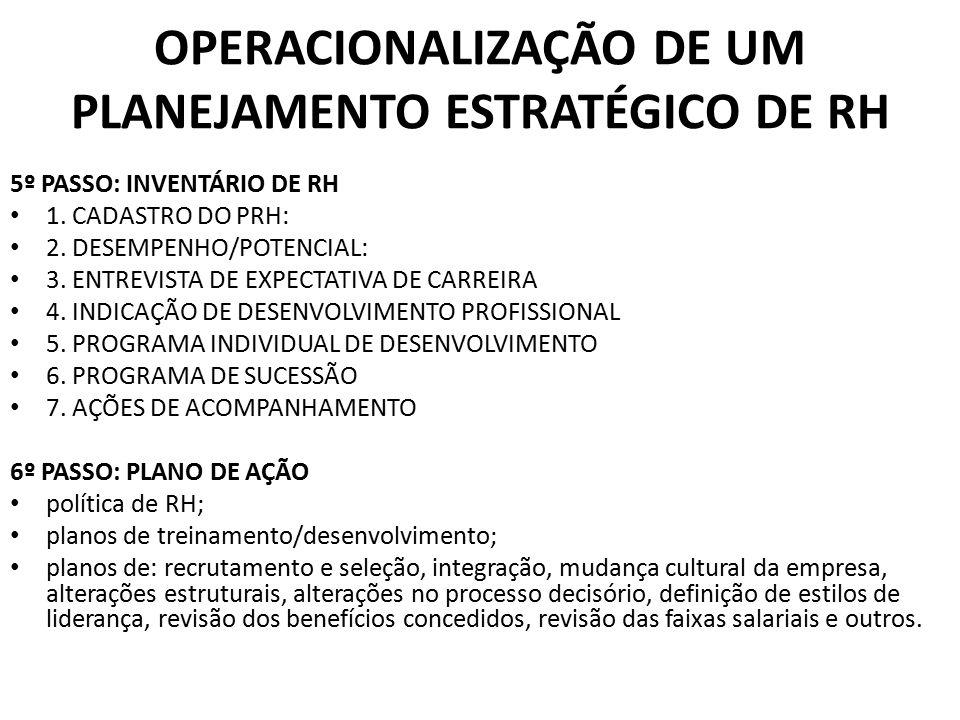 OPERACIONALIZAÇÃO DE UM PLANEJAMENTO ESTRATÉGICO DE RH
