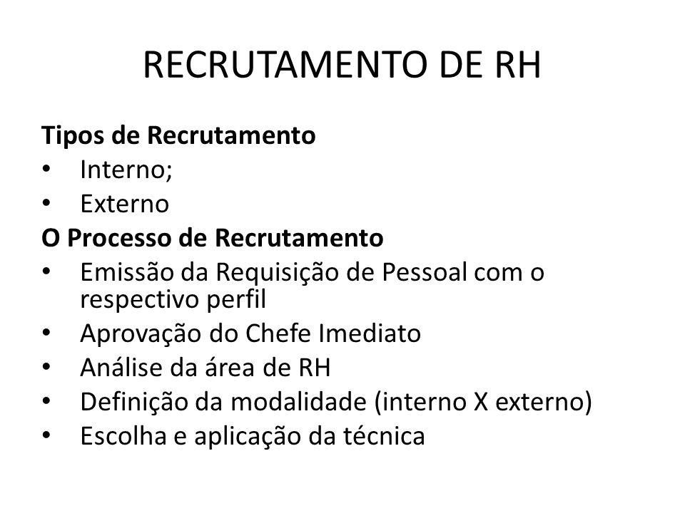 RECRUTAMENTO DE RH Tipos de Recrutamento Interno; Externo