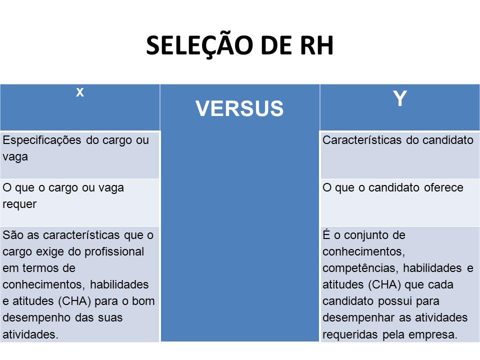 SELEÇÃO DE RH Y VERSUS X Especificações do cargo ou vaga