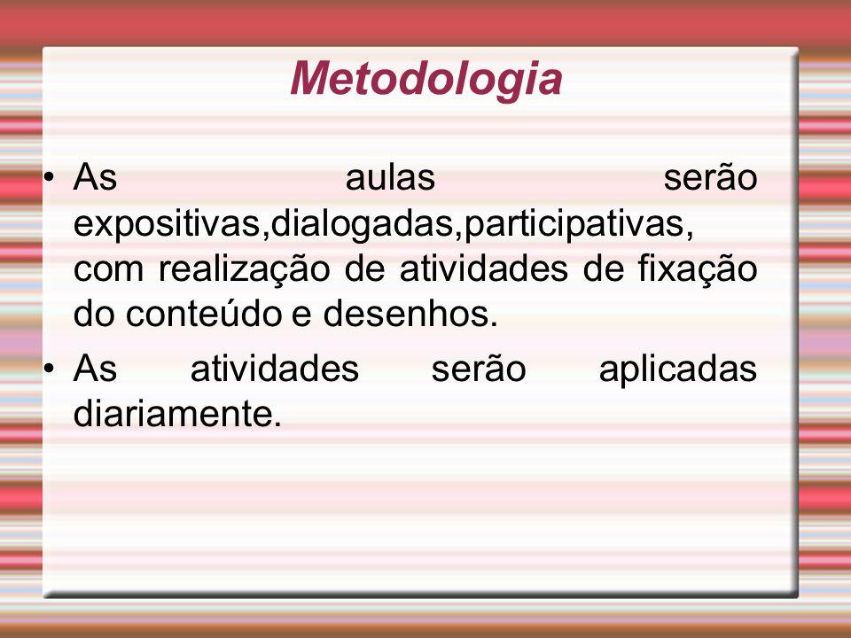 Metodologia As aulas serão expositivas,dialogadas,participativas, com realização de atividades de fixação do conteúdo e desenhos.