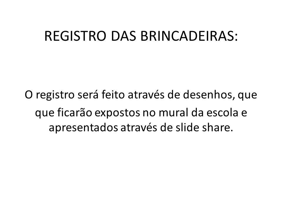 REGISTRO DAS BRINCADEIRAS: