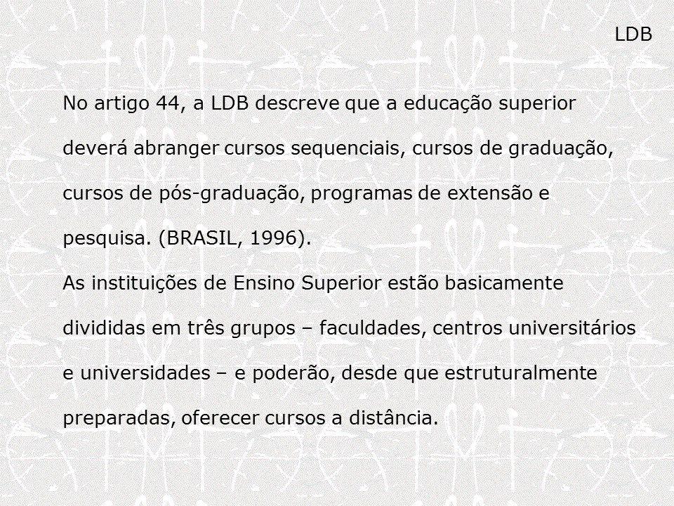 Artigo 32 ldb