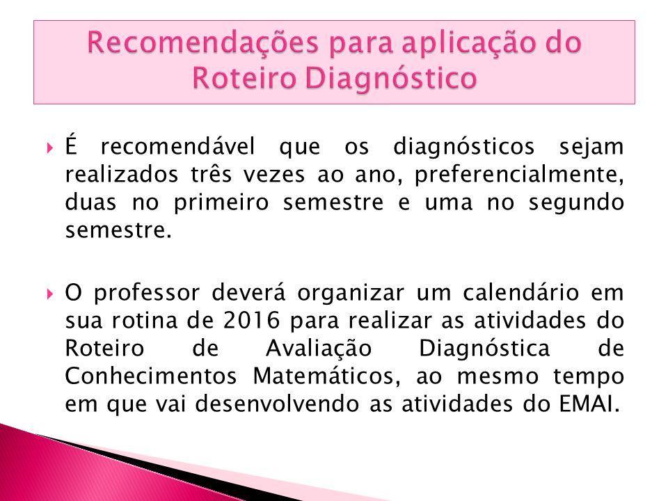 Recomendações para aplicação do Roteiro Diagnóstico