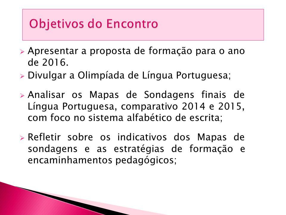 Objetivos do Encontro Apresentar a proposta de formação para o ano de 2016. Divulgar a Olimpíada de Língua Portuguesa;