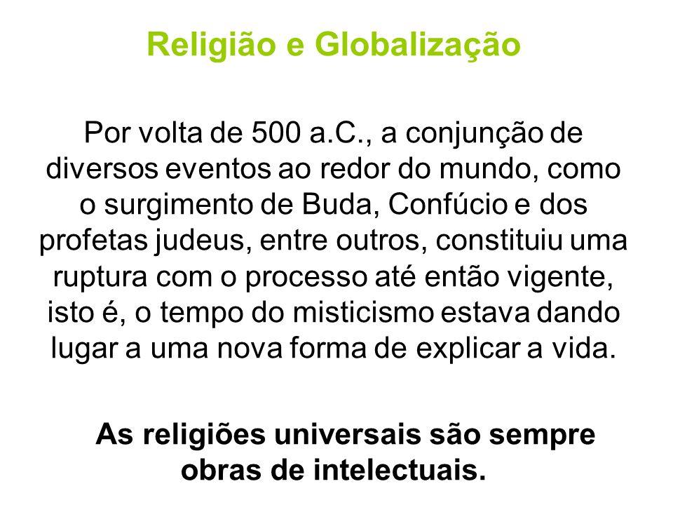 Religião e Globalização