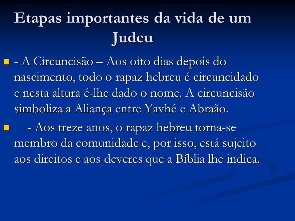 Etapas importantes da vida de um Judeu